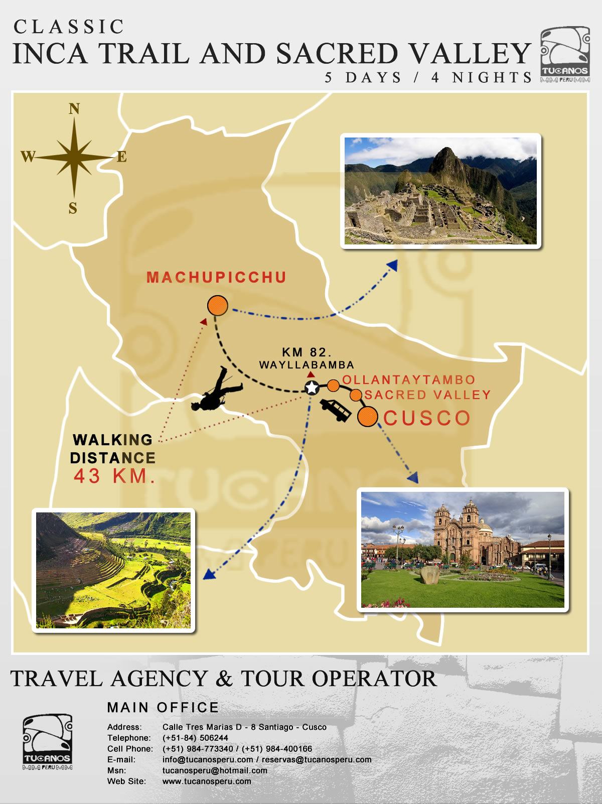 Map Inca Trail and Sacred Valley