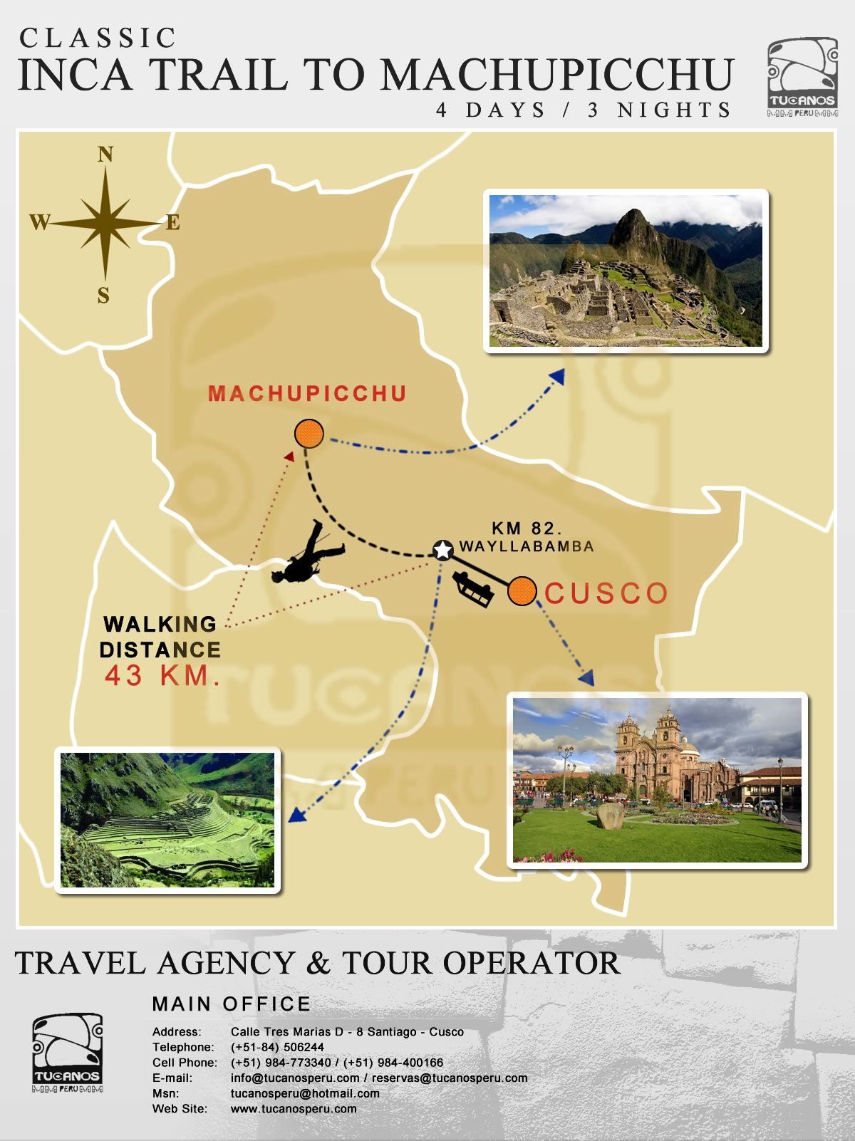 map Inca Trail 4 Days